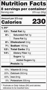 Proposed New FDA Food Labels – Help or Hindrance?