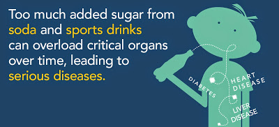 The Unsweetened Truth About Sugar