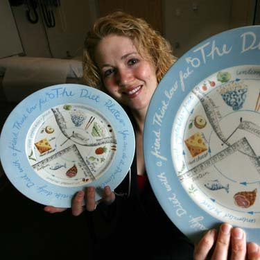 The Diet Plate Trial!