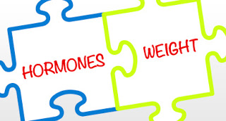 Part 2 – Why It Is So Hard To Avoid Weight Regain