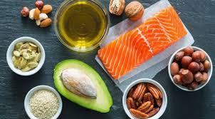 Ketogenic Diet  – Controversies