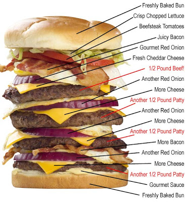 Crunching the Numbers: Does Calorie Labelling at Restaurants Help?